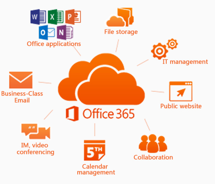 office365-interactive365