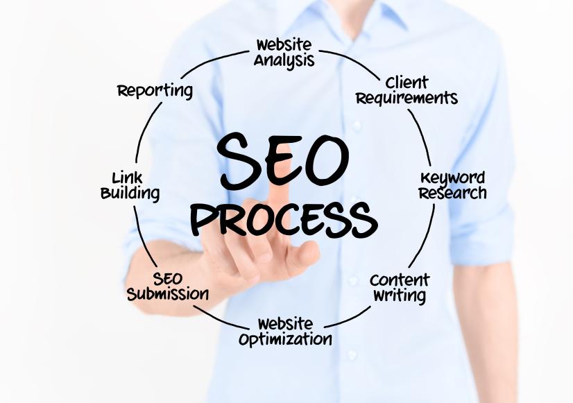 SEO-365-improve-website
