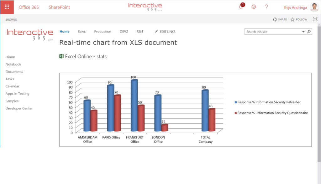 <h4>Real-time XLS chart on SharePoint site </h4>